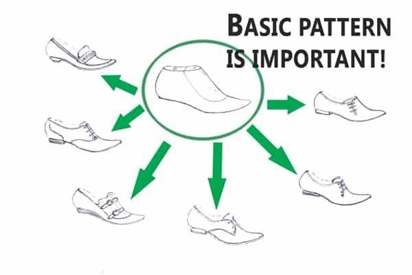 Shoe-Pattern-Basic-pattern-is-important!
